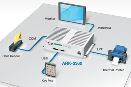 Fanless Embedded System: Anewtech ARK-3360