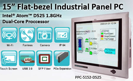 Industrial Panel PC: Anewtech PPC-5152-D5251