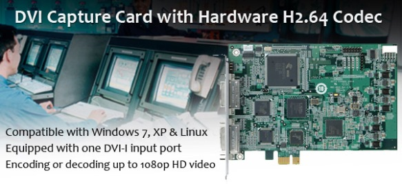 DVI Capture Card with Hardware H2.64 Codec: Anewtech HDC-401E