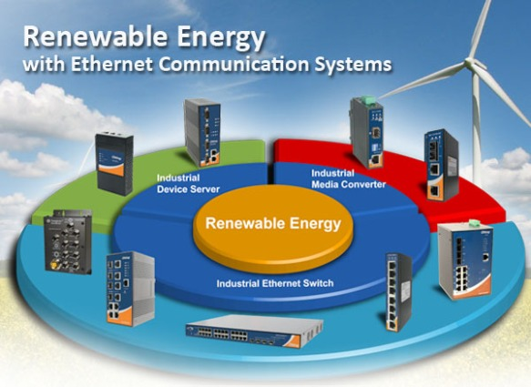 Renewable_Energy-anewtech