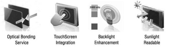 Anewtech-Industrial-Display-Kit-idk-2108