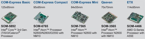 anewtech-computer-on-module-selectionanewtech-computer-on-module-selection