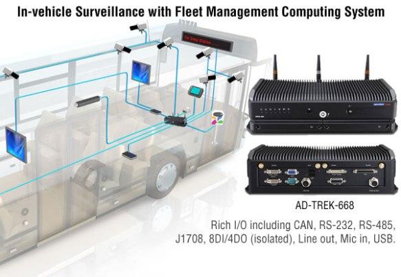 anewtech-trek-668-in-vehicle computer