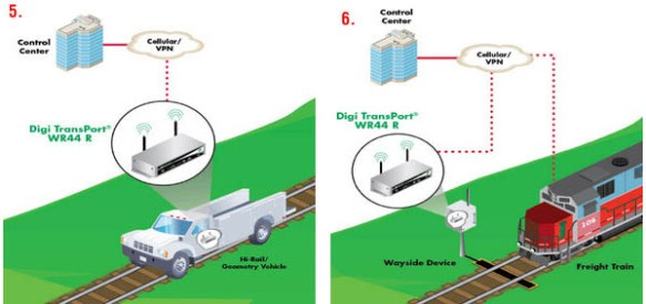 anewtech-Wayside-and-Track-Monitoring