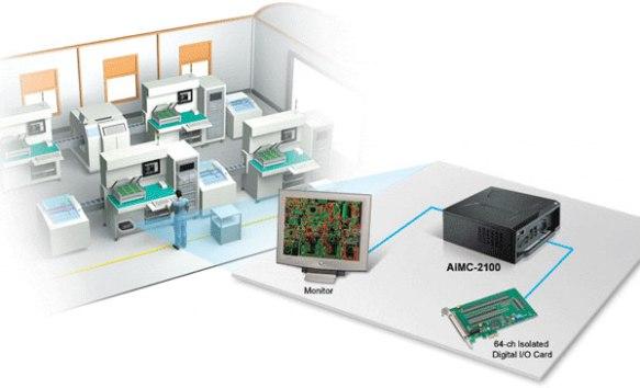 Anewtech-AD-AiMC-2100