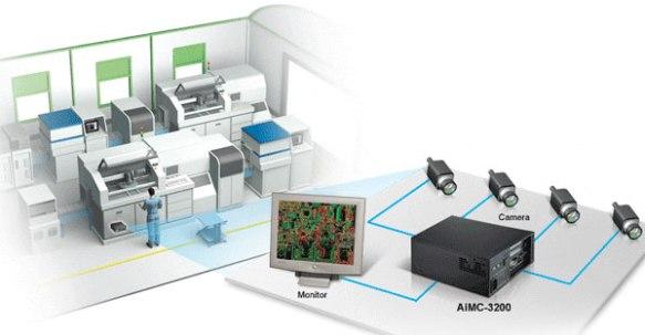 Anewtech-AD-AiMC-3200
