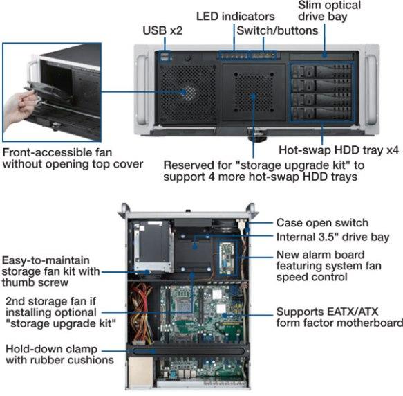 Anewtech-AD-HPC-7442-io