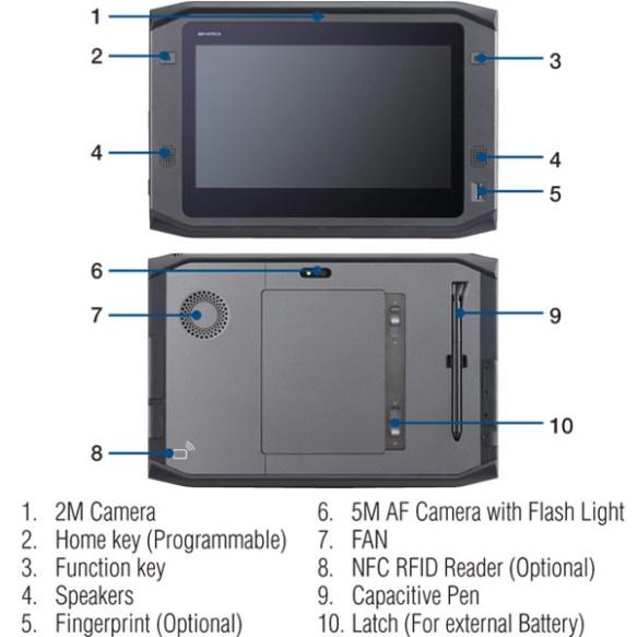 Anewtech-AD-PWS-870