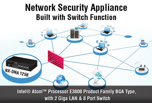 anewtech-network-security-appliance-dna-125B