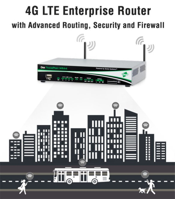 Enterprise Class, Commercial Grade Wi-Fi to Cellular Router with Interface Options