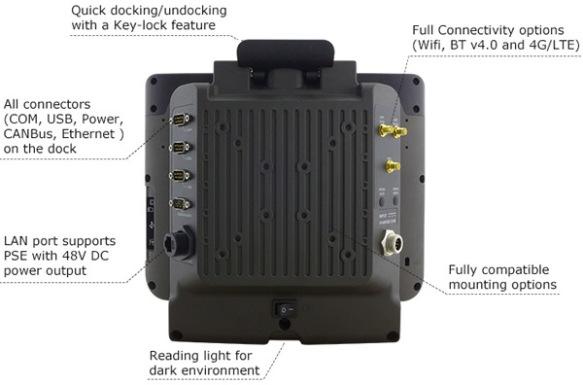 Anewtech-vehicle-mounted-computer-WM-FM08
