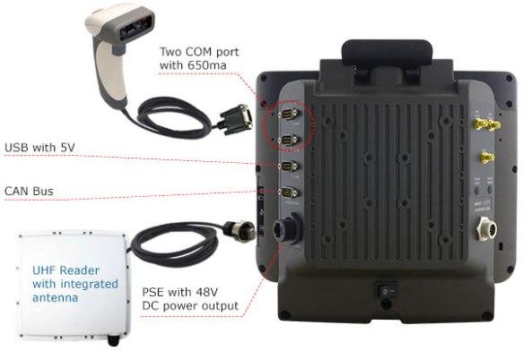 Anewtech-vehicle-mounted-computer-WM-FM10