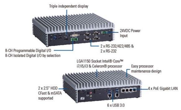Anewtech-embedded-pc-AX-eBOX671-885-FL-io