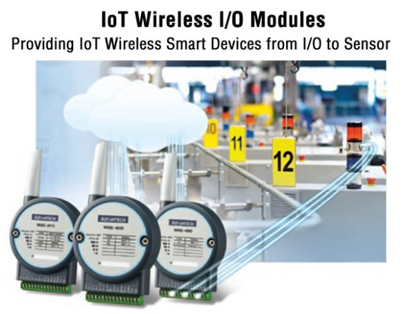 Anewtech-IoT-Wireless-IO-Modules