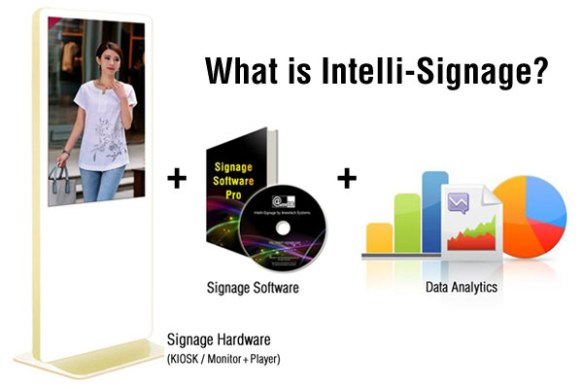 anewtech-intelli-signage-digital-signage-solution
