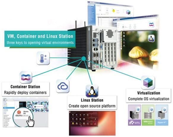 Anewtech-I-TANK-860-QGW-QTS-Gateway