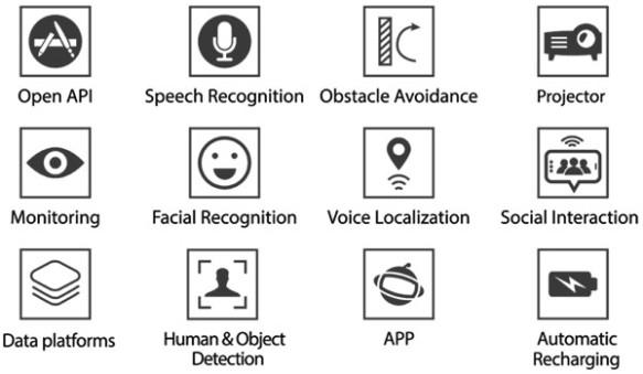 Anewtech-service-robot-sanbot-features