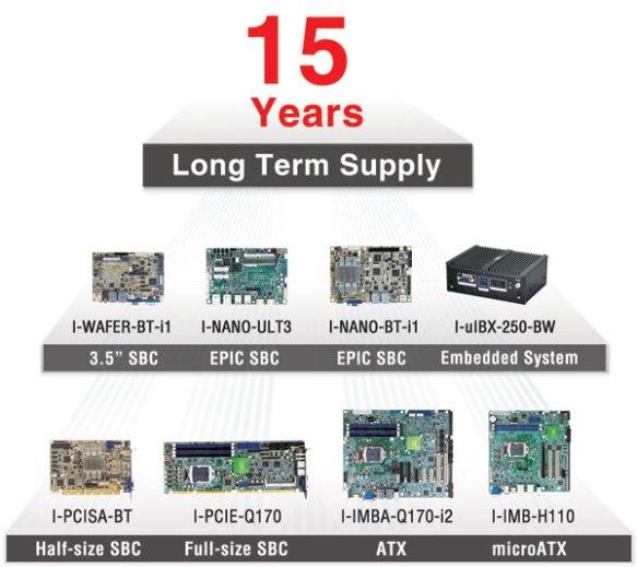 anewtech-15yers-long-term-supply