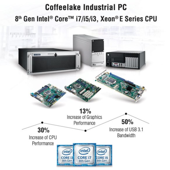 Anewtech-industrial-computer-pc-core-i8